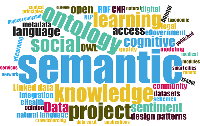 WordCloud-600-402