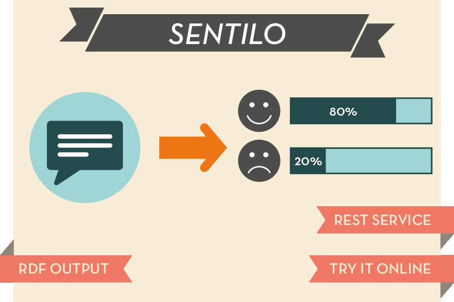 sentilo-02