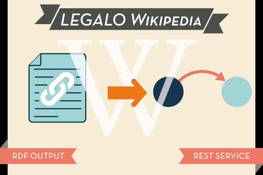 legalo-wikipedia